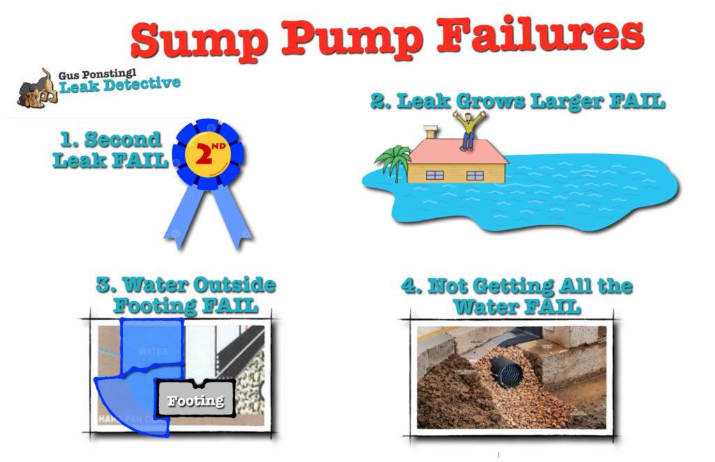 sump-pump-failures